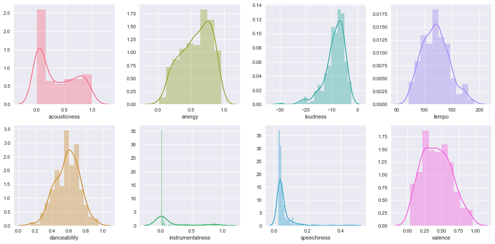 machine learning sentiment analysis